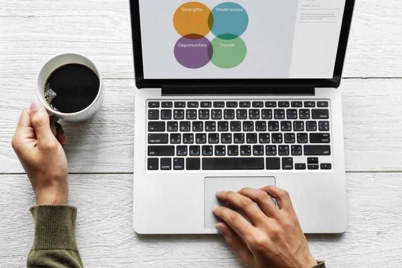 Analiza SWOT: przykłady firmy i osoby [szanse i zagrożenia]
